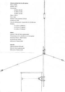 Antena GP