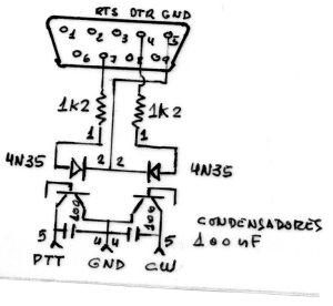 Esquema de los dos optoacopladores