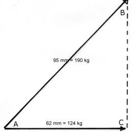 Método gráfico vectorial