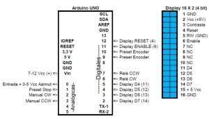Esquema de las conexiones de Arduino y LCD