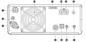 Panel trasero del IC-7300 (manual Icom)